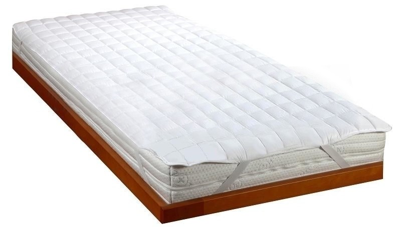 povlaky na matrace - chrániče