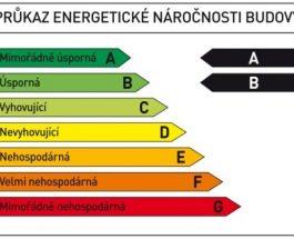 Průkaz energetické náročnosti  od 1.1.2013 nutností